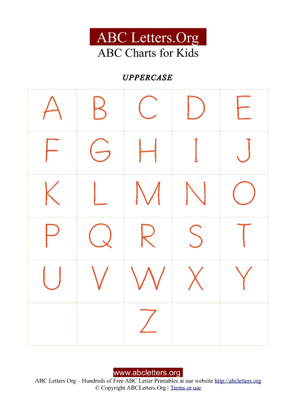of the alphabet for children. Learn the alphabet letters in uppercase ...